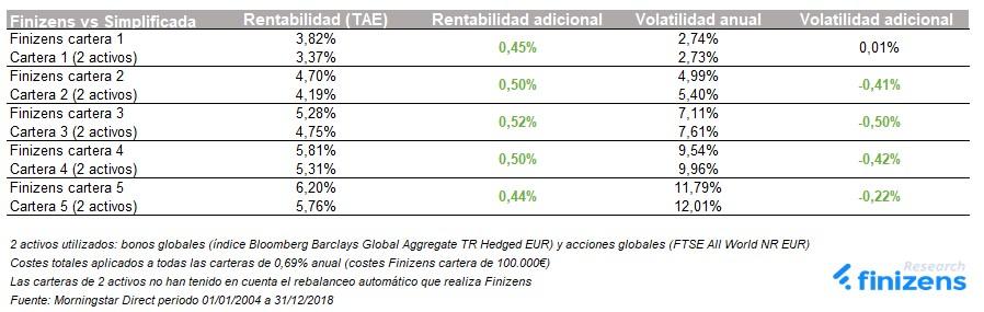 tabla-rentabilidades